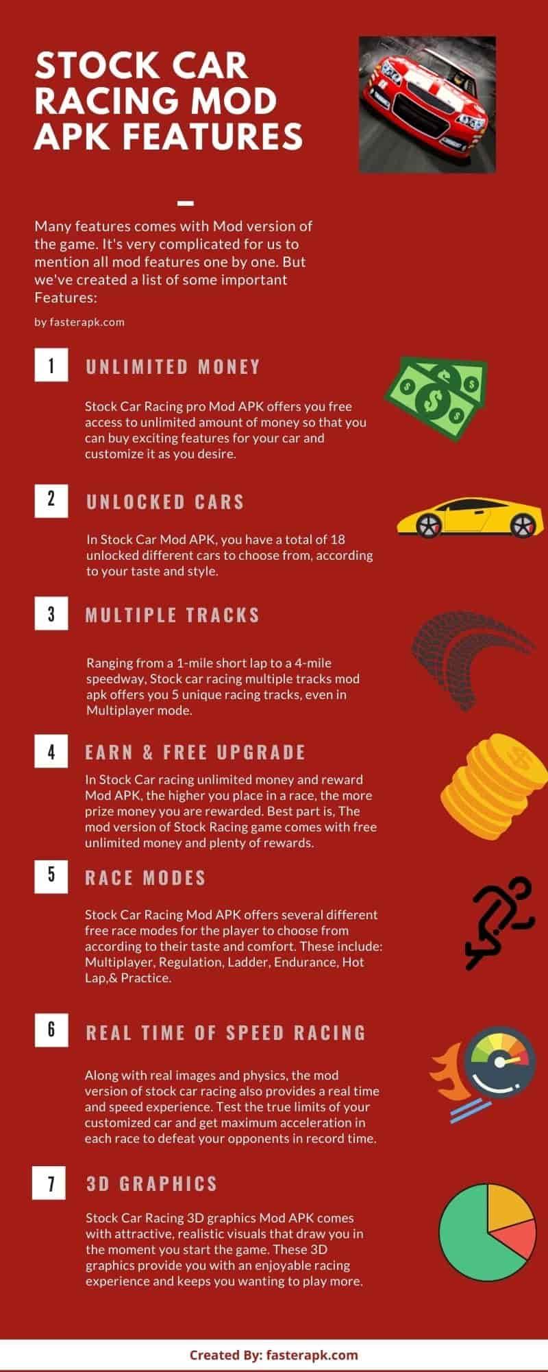 Stock Car Racing Mod APK Features